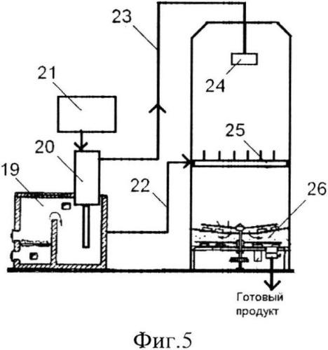 Теплообменный аппарат кочетова для распылительной сушилки