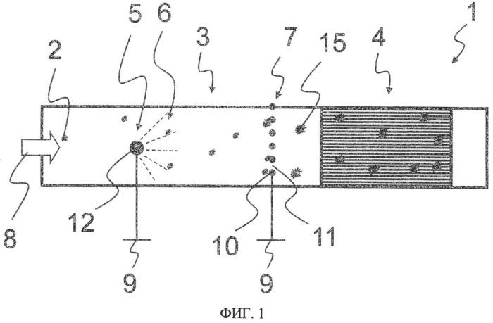 Устройство и способ снижения токсичности отработавших газов, содержащих твердые частицы