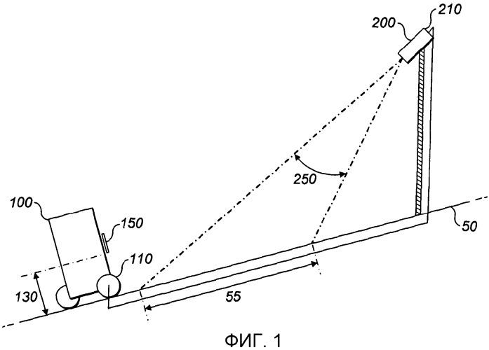 Способ и система измерения скорости транспортного средства