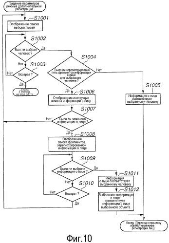Устройство формирования изображения и способ управления указанным устройством