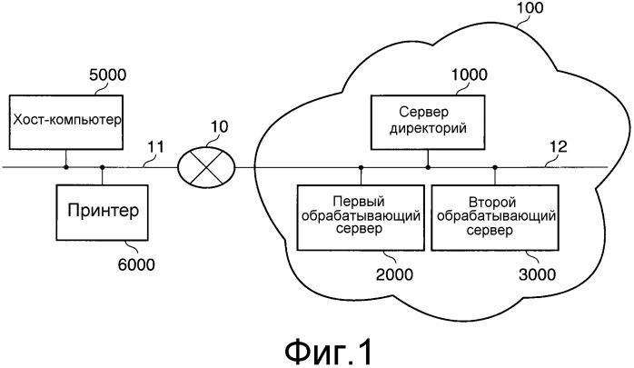 Устройство обработки информации, способ управления устройством обработки информации, программа и носитель данных