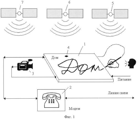 Способ контроля исполнения домашнего ареста с биометрической аутентификацией контролируемого