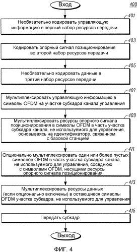 Способ и устройство создания эталонных сигналов для точной оценки разницы по времени прихода