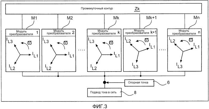 Способ подвода электрической энергии в трехфазную сеть переменного напряжения