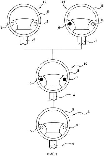 Исполнительное устройство для роботизированной коробки передач с двойным сцеплением и способ управления исполнительным устройством указанного типа