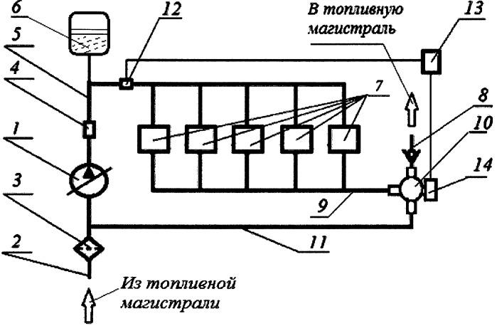 Гидросистема летательного аппарата