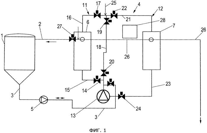 Способ фильтрации напитков и соответствующая установка
