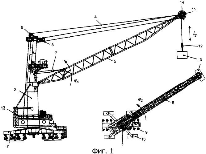 Система для автоматического распознавания циклов загрузки машины для перемещения грузов