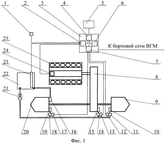 Устройство для автоматической откачки масла из агрегатов трансмиссии военной гусеничной машины