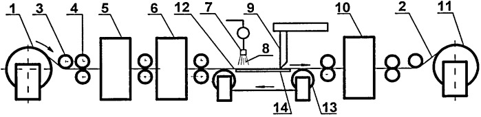 Технологическая линия формирования декоративного покрытия на поверхности длинномерного изделия (варианты)