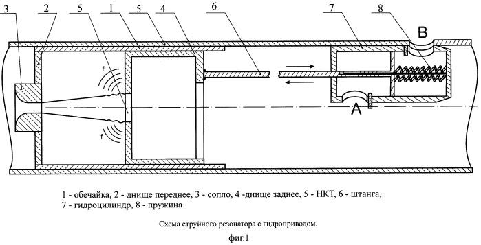 Способ и устройство для генерирования волнового поля на забое нагнетательной скважины с автоматической настройкой резонансного режима генерации