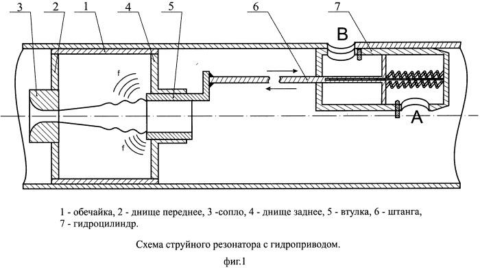 Способ и устройство для генерирования волнового поля на забое нагнетательной скважины с автоматической настройкой постоянной частоты генерации