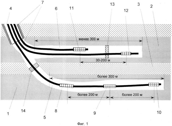 Способ разработки нефтяного пласта многозабойными горизонтальными скважинами