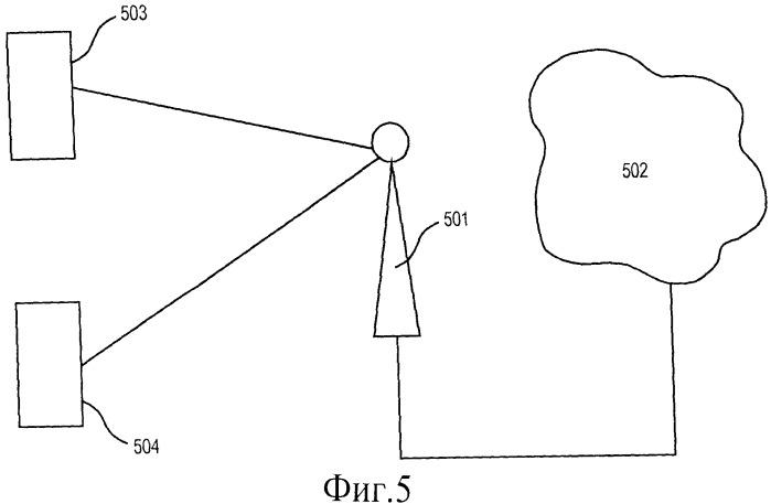 Способ и устройство для обработки данных в сети связи