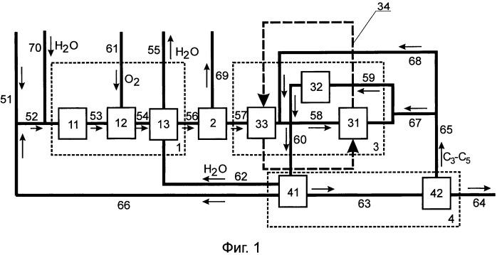Способ получения ароматических углеводородов из природного газа и установка для его осуществления