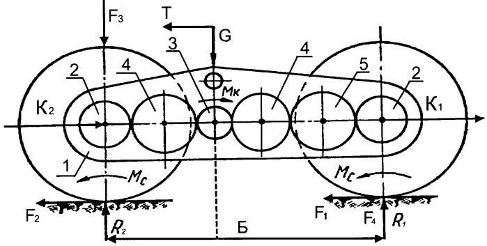 Несимметричный балансирный привод ведущих колес землеройно-транспортных машин