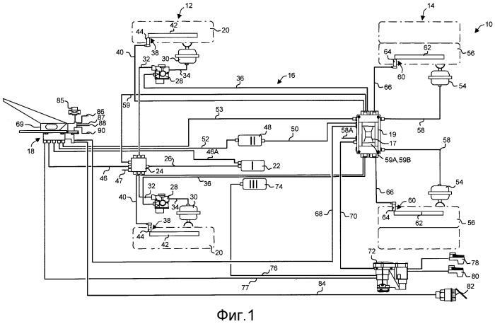 Блок управления тормозной системой транспортного средства