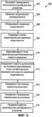 Устройство для определения положения вытеснителя в калибровочном устройстве для расходомера и способ его использования