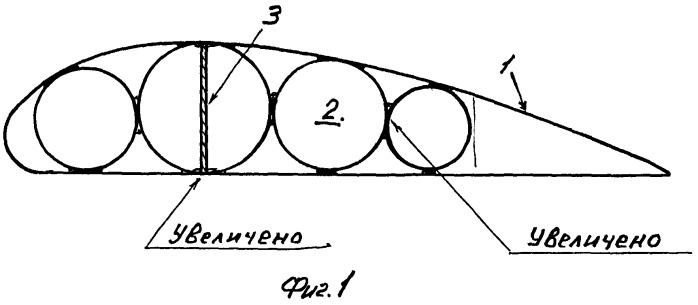 Интегрированный крыльевой топливный бак самолёта
