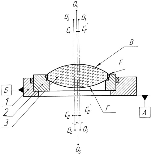 Способ центрировки линзы в оправе и оправа для его осуществления