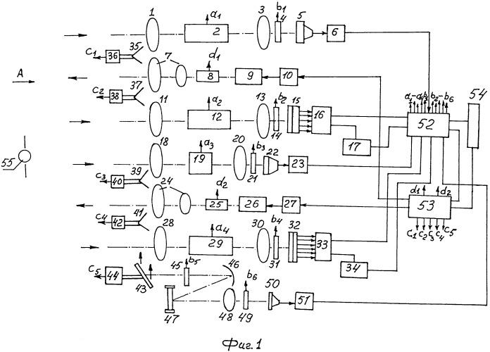 Лазерная локационная система
