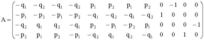 Способ определения параметров волнового твердотельного гироскопа
