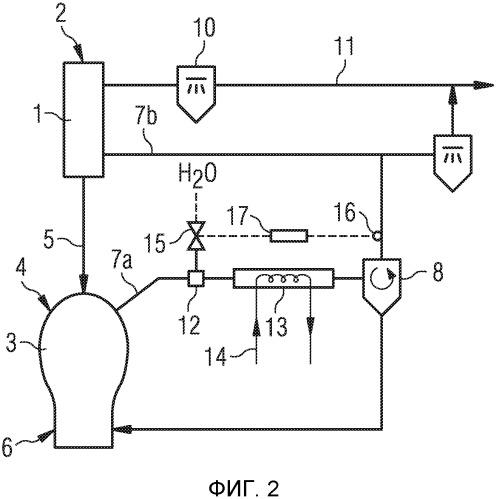 Способ и устройство для получения восстановительного газа из генераторного газа