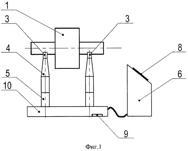 Способ балансировки ротора и устройство для его осуществления