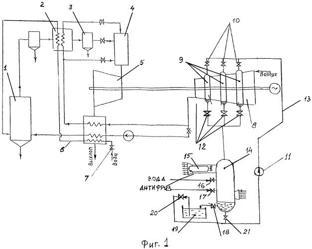 Способ повышения эффективности работы газотурбинной установки