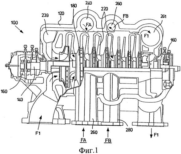 Реверсивная система ввода и вывода газа для вращательных машин, работающих с текучей средой