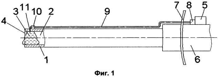 Способ защиты канала ствола артиллерийской системы от попадания в него частиц грунта