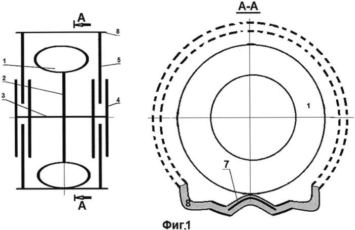 Способ увеличения проходимости транспортного средства и устройство для его осуществления, шина колеса с волнообразным ободом