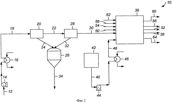 Способы и устройства для получения произведенного из биомассы пиролизного масла с низким содержанием металлов