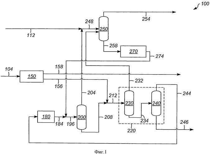 Способ алкилирования бензола