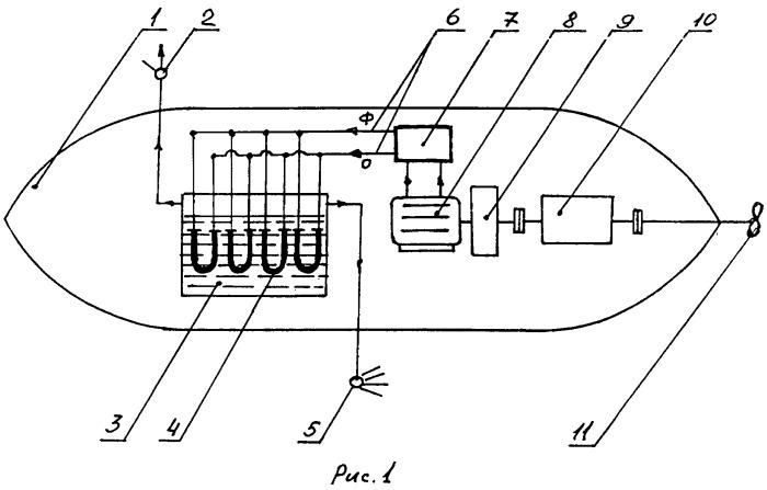Устройство для доставки оборудования, производящего горячий пар, и его распыления в верхнем слое атмосферных облаков