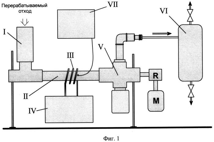 Способ и устройство для осуществления флэш-пиролиза углеродсодержащего сырья с использованием индукционного нагрева