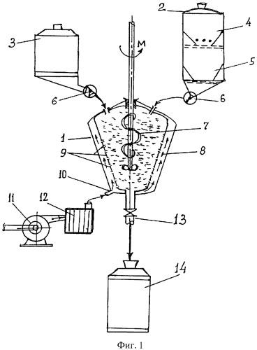 Установка для производства сорбента типа карбовер-псум
