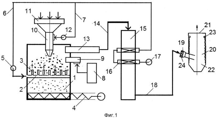 Система утилизации мокрых углеродсодержащих отходов