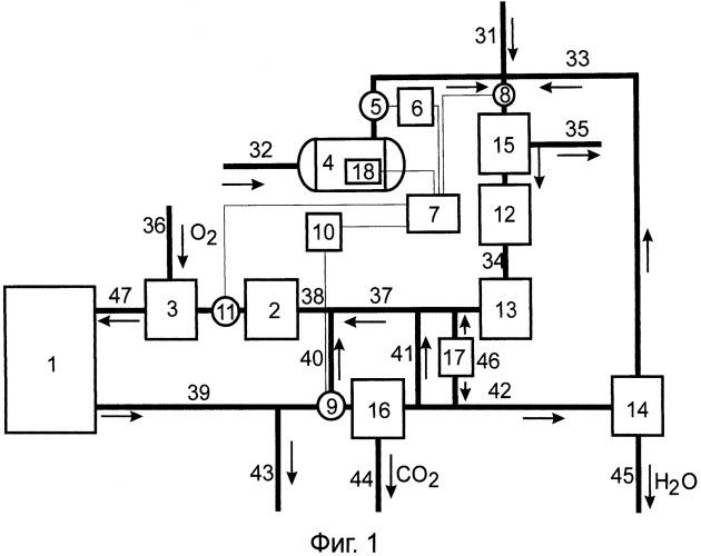 Установка для получения синтез-газа для производства углеводородов