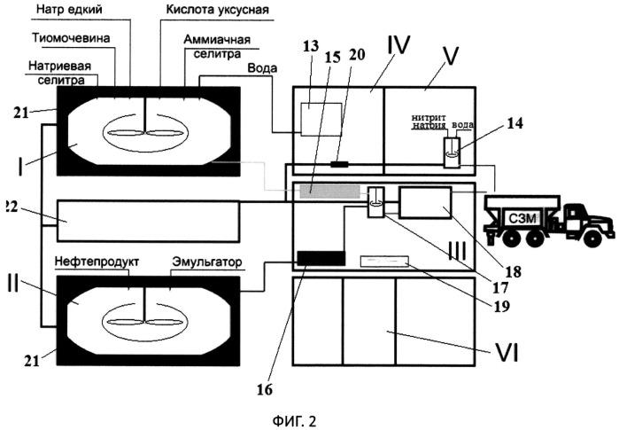 Эмульсионное водоустойчивое взрывчатое вещество и эмульсионный состав для водоустойчивых взрывчатых веществ