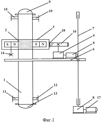 Динамическое фильтрующее устройство для очистки жидких и газообразных веществ