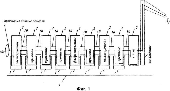 Линия химической обработки деталей и барабан для нее