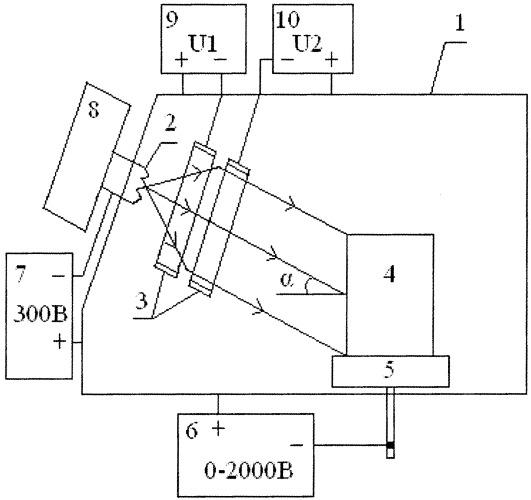 Устройство для химико-термической обработки деталей в несамостоятельном тлеющем разряде