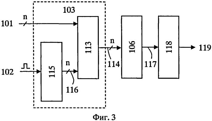 Метод увеличения скорости цифро-аналогового преобразования