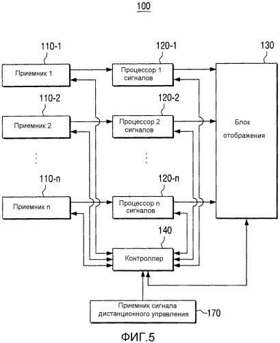 Устройство отображения и устройство дистанционного управления для управления этим устройством и способы управления этими устройствами