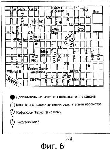 Фильтрация информации из социальной сети с целью ее индивидуализированного отображения на фоне карты местности