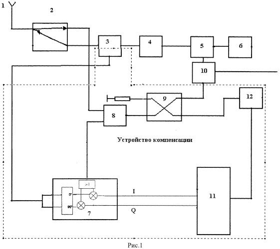 Приемно-передающее устройство rfid считывателя