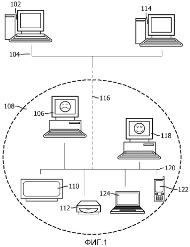 Способ и система для восстановления управления доменом