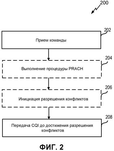 Поддержка обратной связи cqi, инициируемой нисходящей линией связи, dl, на канале hs-dpcch в соте в состоянии cell_fach