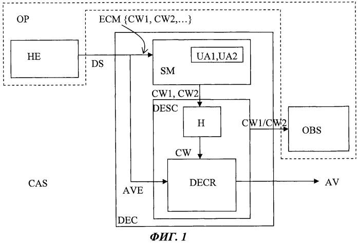Способ декодирования шифрованного аудио/видеоконтента, способ идентификации модуля безопасности и устройство декодирования